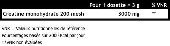 100% pure créatine Corgenic macros